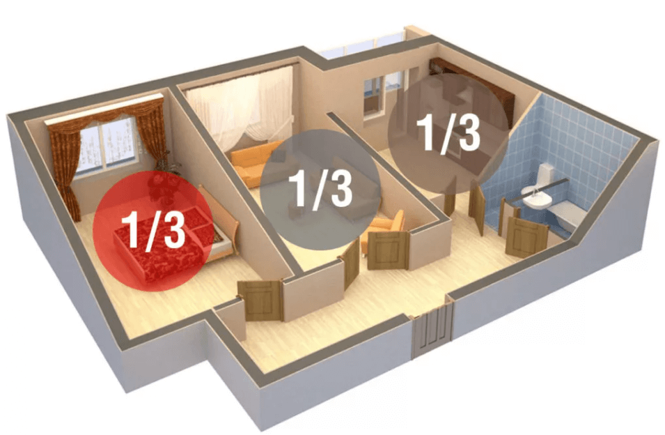 Как продать долю в квартире – пошаговая инструкция?
