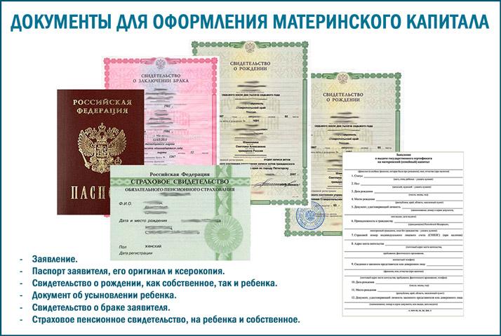 Перечень документов для реализации регионального материнского капитала
