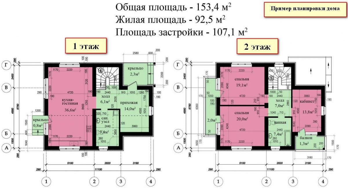 Площади дома: общая, площадь застройки